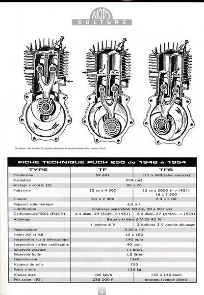 http://www.srcf.fr/forum/img_forum/2010/11/MOTO-CYCLES-essais-TFS-page-6.PDD.jpg