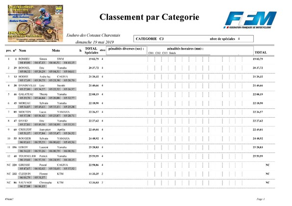 http://www.srcf.fr/forum/img_forum/2019/20/1050_Classement-final-categories-Anciennes-page-001.jpg
