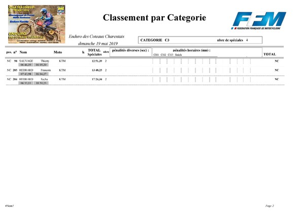 http://www.srcf.fr/forum/img_forum/2019/20/1091_Classement-final-categories-Anciennes-page-002.jpg