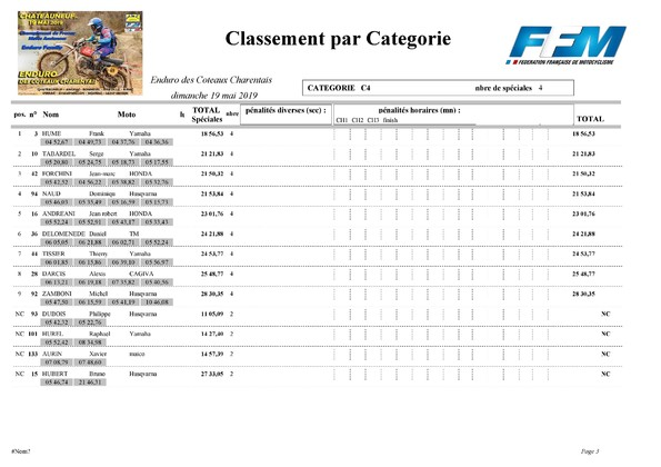 http://www.srcf.fr/forum/img_forum/2019/20/1143_Classement-final-categories-Anciennes-page-003.jpg