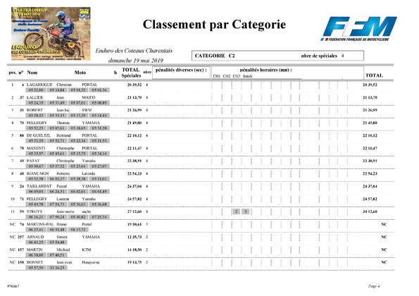 http://www.srcf.fr/forum/img_forum/2019/20/1201_Classement-final-categories-Anciennes-page-004.jpg