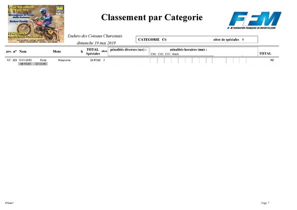 http://www.srcf.fr/forum/img_forum/2019/20/1358_Classement-final-categories-Anciennes-page-007.jpg