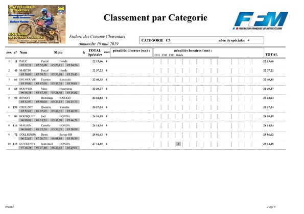 http://www.srcf.fr/forum/img_forum/2019/20/1410_Classement-final-categories-Anciennes-page-008.jpg