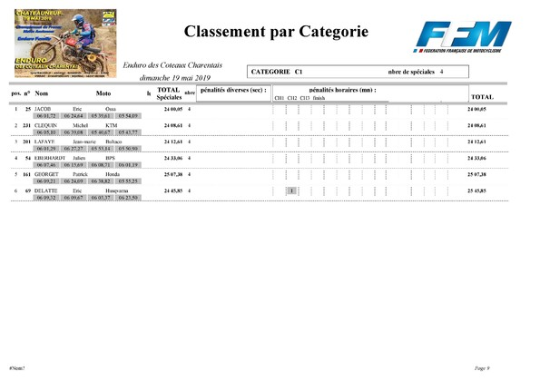 http://www.srcf.fr/forum/img_forum/2019/20/1447_Classement-final-categories-Anciennes-page-009.jpg