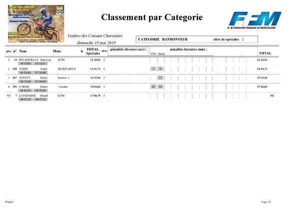 http://www.srcf.fr/forum/img_forum/2019/20/1481_Classement-final-categories-Anciennes-page-010.jpg