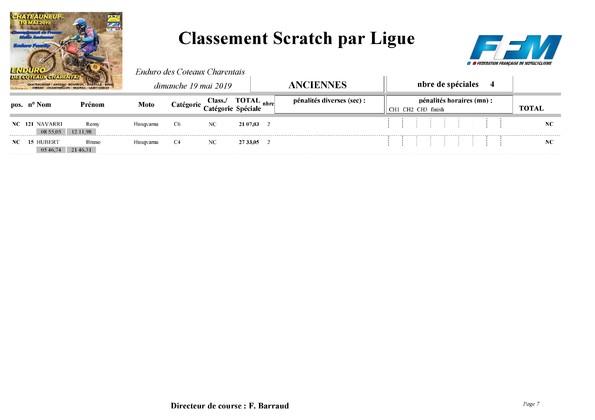 http://www.srcf.fr/forum/img_forum/2019/20/1913_Classement-final-scratch-Anciennes-page-007.jpg